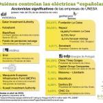infografia_accionariado_electricas_abril_2016